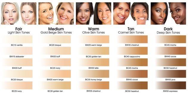 انواع لیزر متناسب با رنگ پوست | مرکز زیبایی دال